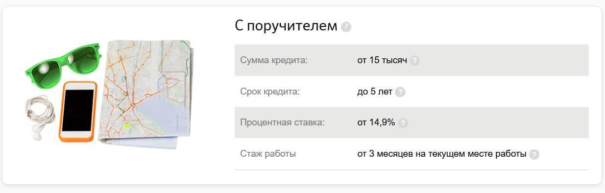 Кредит - дебетовая карта Сбербанк Молодежная