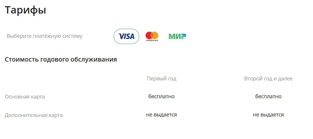 карта виза классик сбербанк стоимость обслуживания